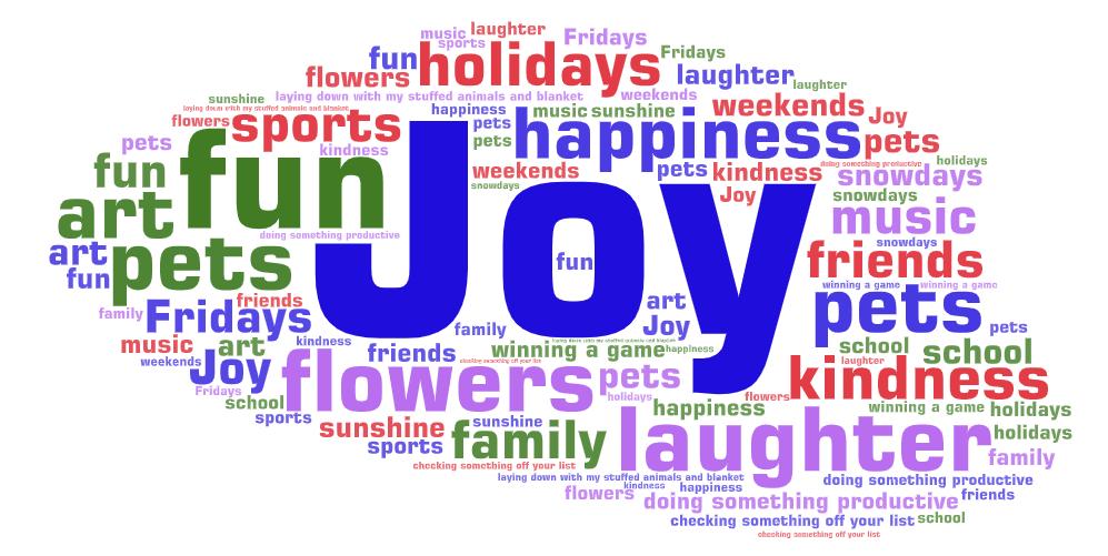Word Art (2) joy
