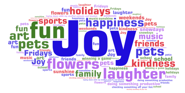 Word Art (2) joy