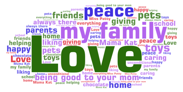 Word Art (3) love